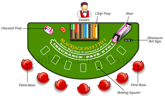 black jack game rules