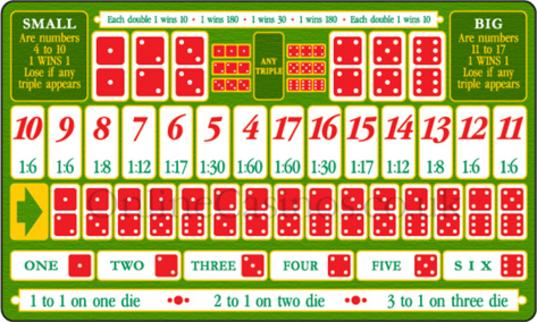 caesars casino online sic bo