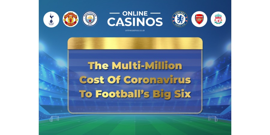 coronavirus costs for the premier league big six